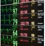 Лекарите в Пирогов не са получили заплатите си