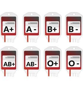 Допълнително разделение на кръвните групи