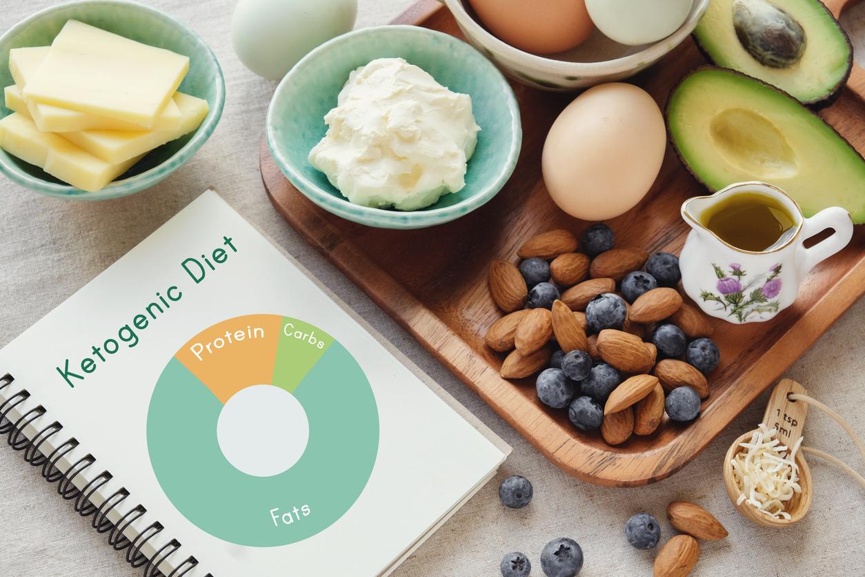 Кето - или кетогенната диета е нисковъглехидратна диета, която превръща